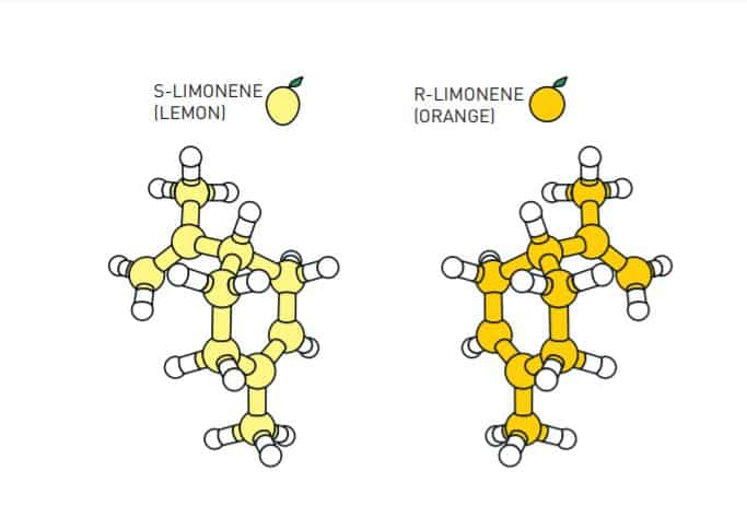 popular chemistry2021 figure2 min